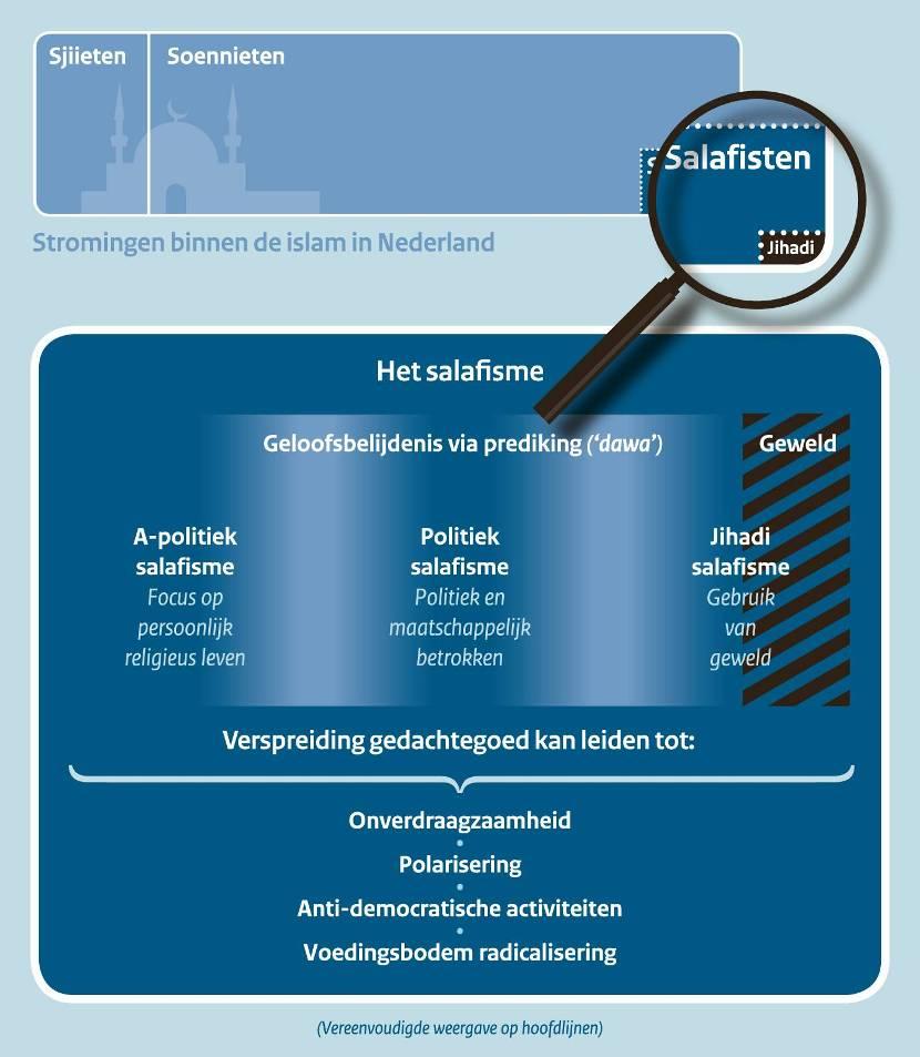 Salafisten, Lubach en natuurlijk de 'rest'